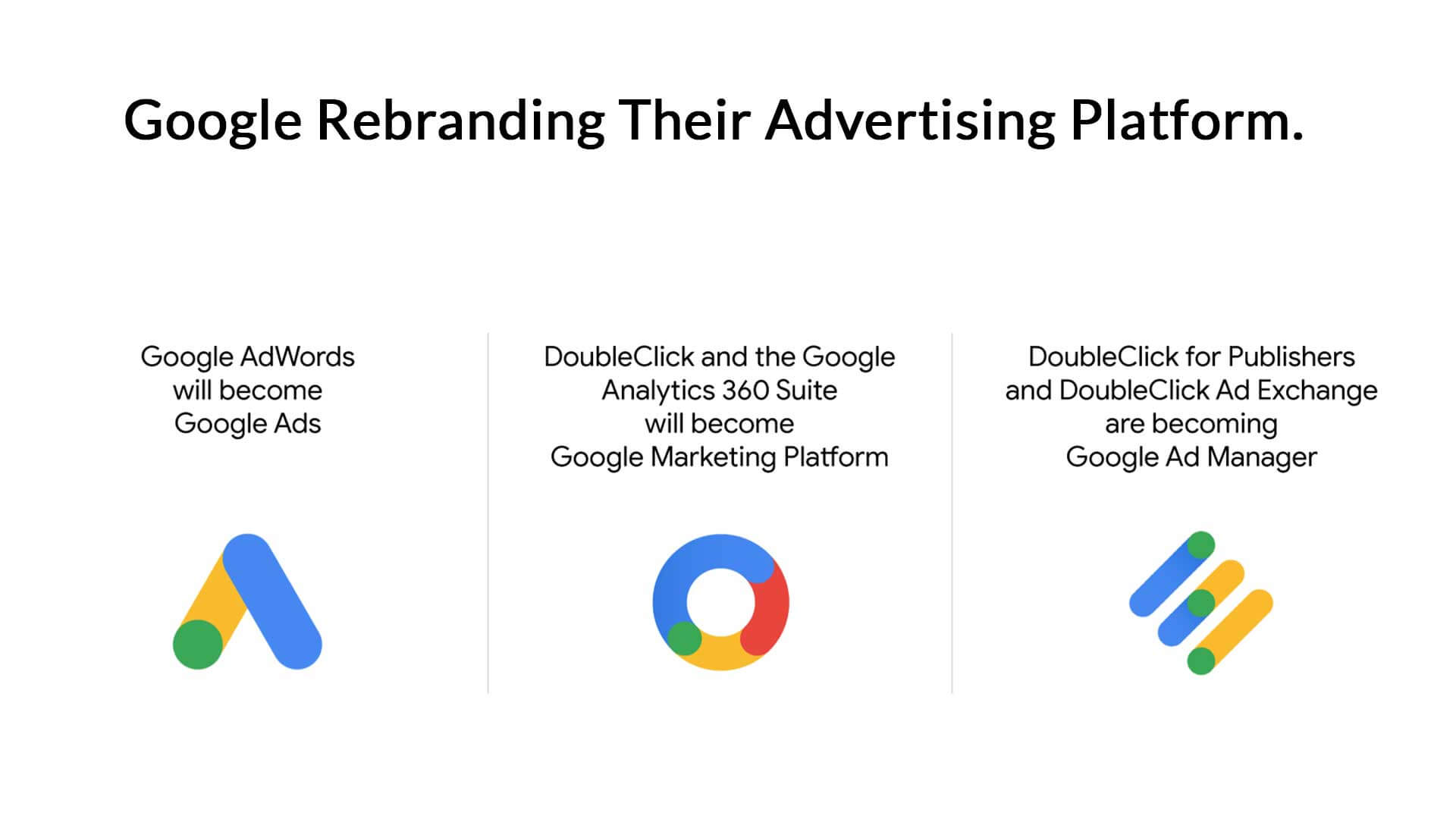 Google Rebrand their Google AdWords and DoubleClick Platform.